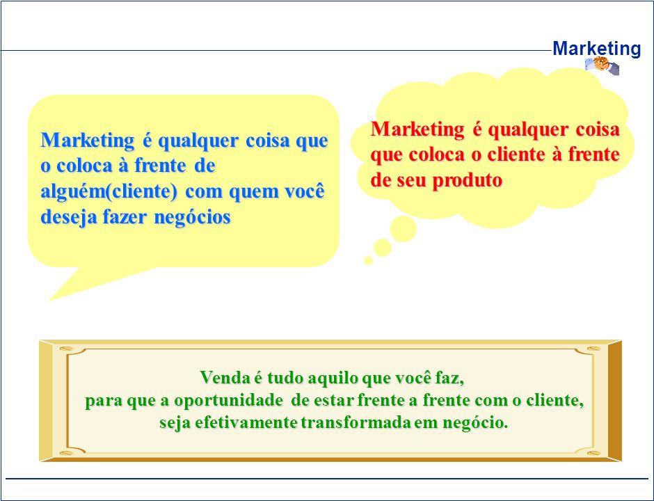 Marketing é qualquer coisa que coloca o cliente à frente de seu produto