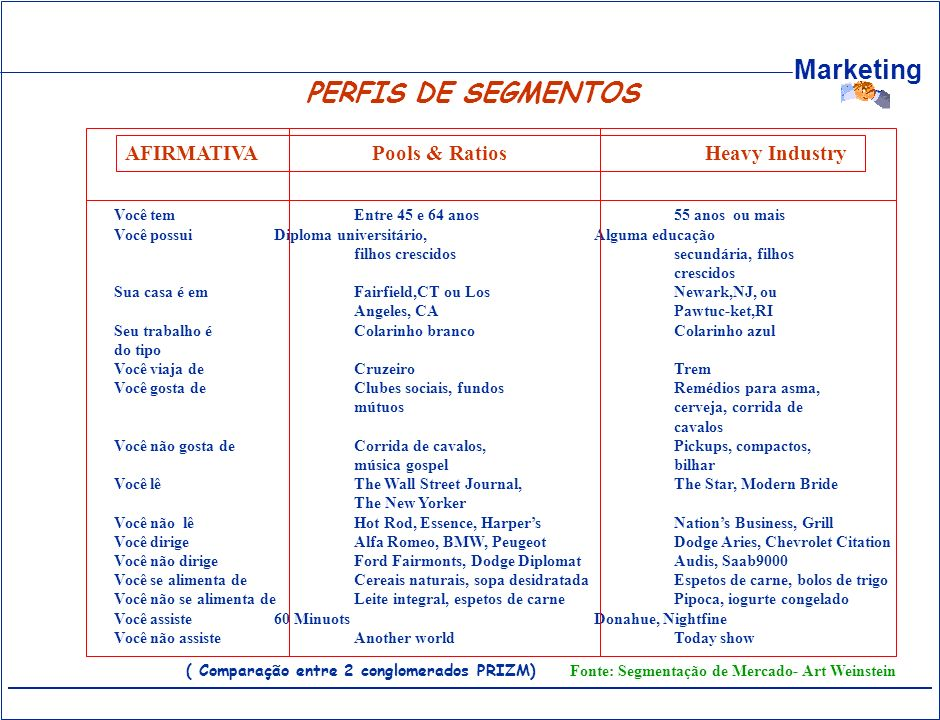 PERFIS DE SEGMENTOS AFIRMATIVA Pools & Ratios Heavy Industry