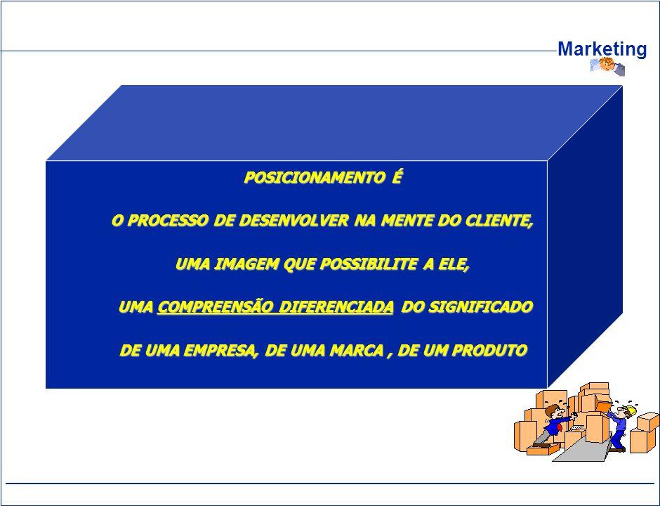 O PROCESSO DE DESENVOLVER NA MENTE DO CLIENTE,