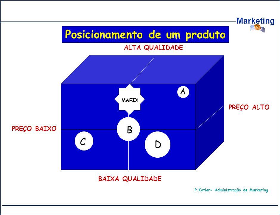 Posicionamento de um produto P.Kotler- Administração de Marketing