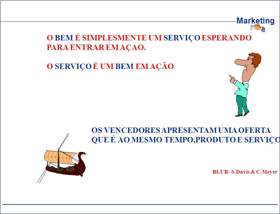 O BEM É SIMPLESMENTE UM SERVIÇO ESPERANDO PARA ENTRAR EM AÇAO.