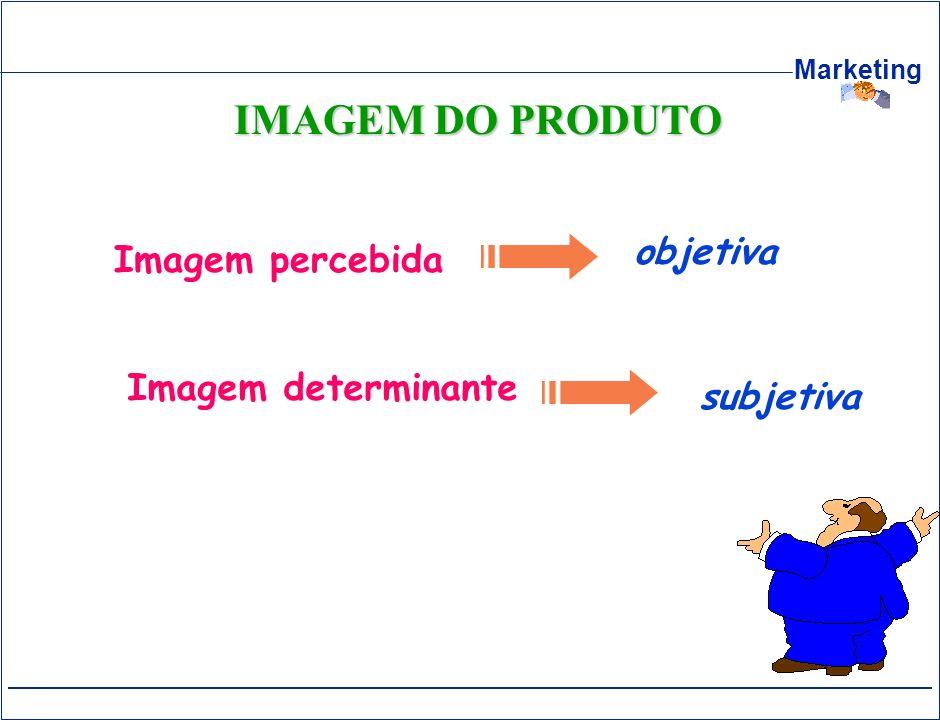 IMAGEM DO PRODUTO objetiva Imagem percebida Imagem determinante