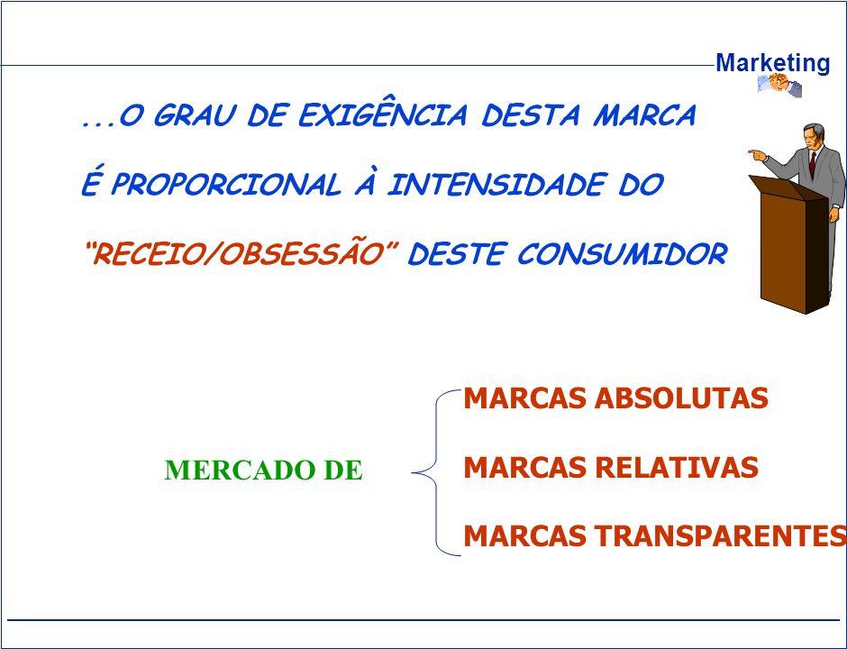 ...O GRAU DE EXIGÊNCIA DESTA MARCA