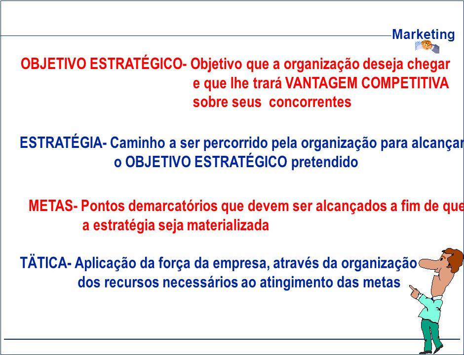 OBJETIVO ESTRATÉGICO- Objetivo que a organização deseja chegar