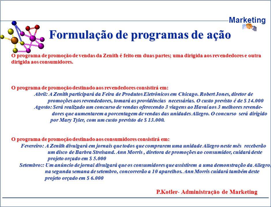 Formulação de programas de ação