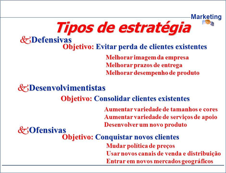 Tipos de estratégia Defensivas Desenvolvimentistas Ofensivas