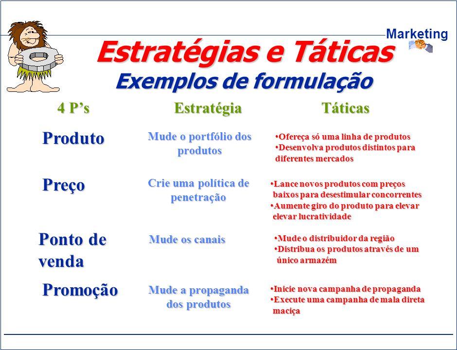 Exemplos de formulação
