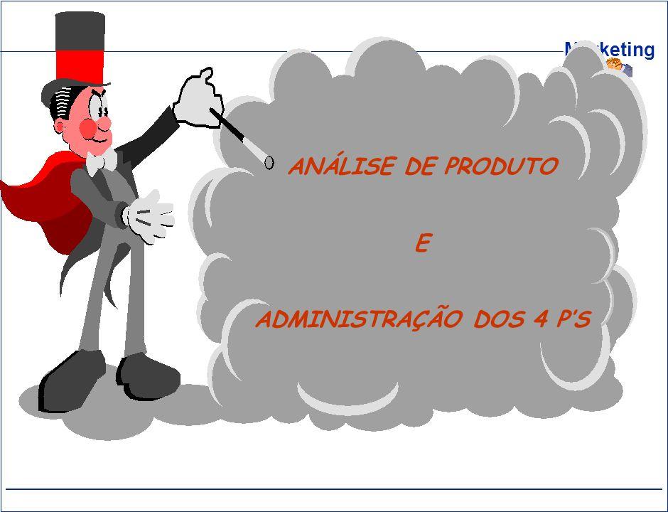 ANÁLISE DE PRODUTO E ADMINISTRAÇÃO DOS 4 P'S
