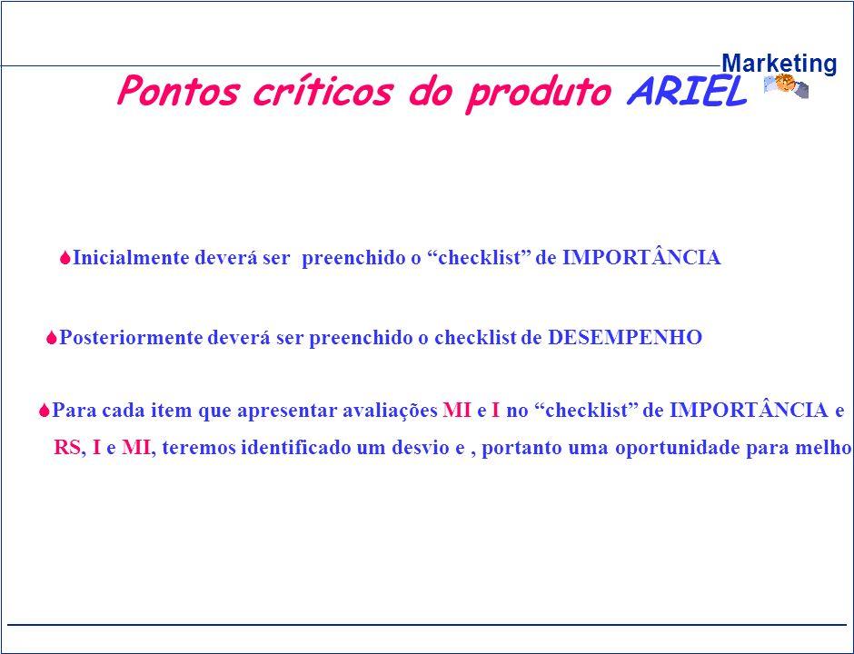 Pontos críticos do produto ARIEL