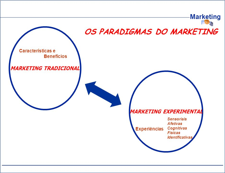 MARKETING TRADICIONAL MARKETING EXPERIMENTAL