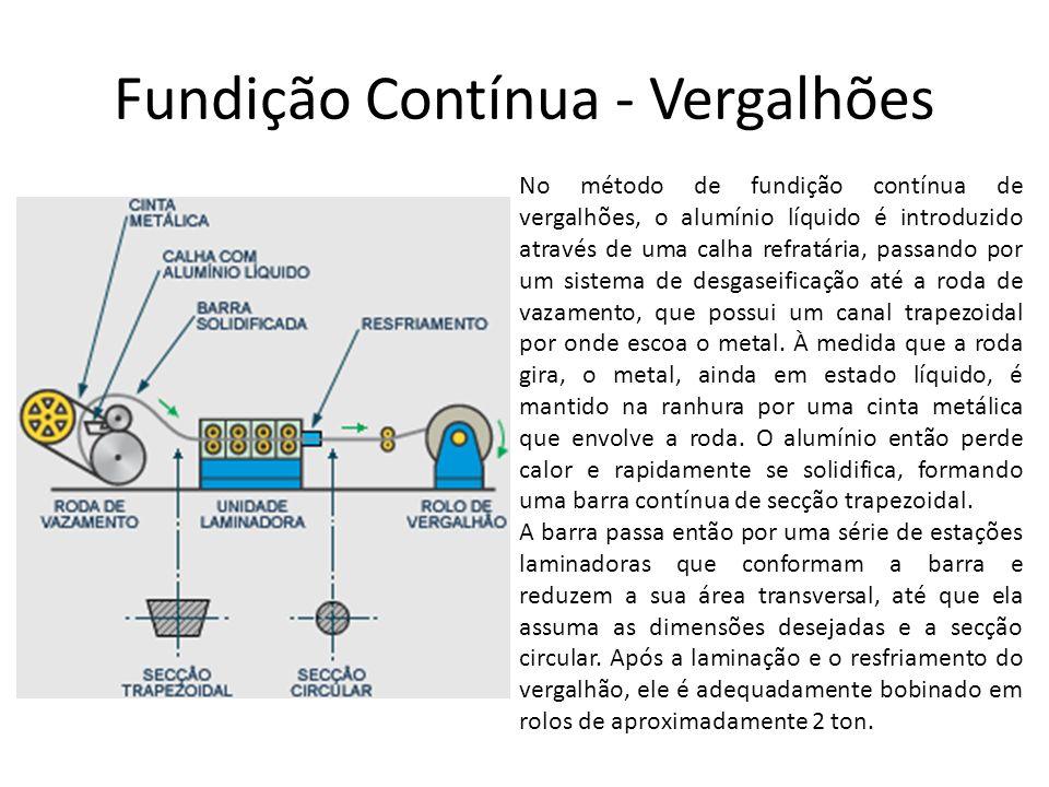 Fundição Contínua - Vergalhões
