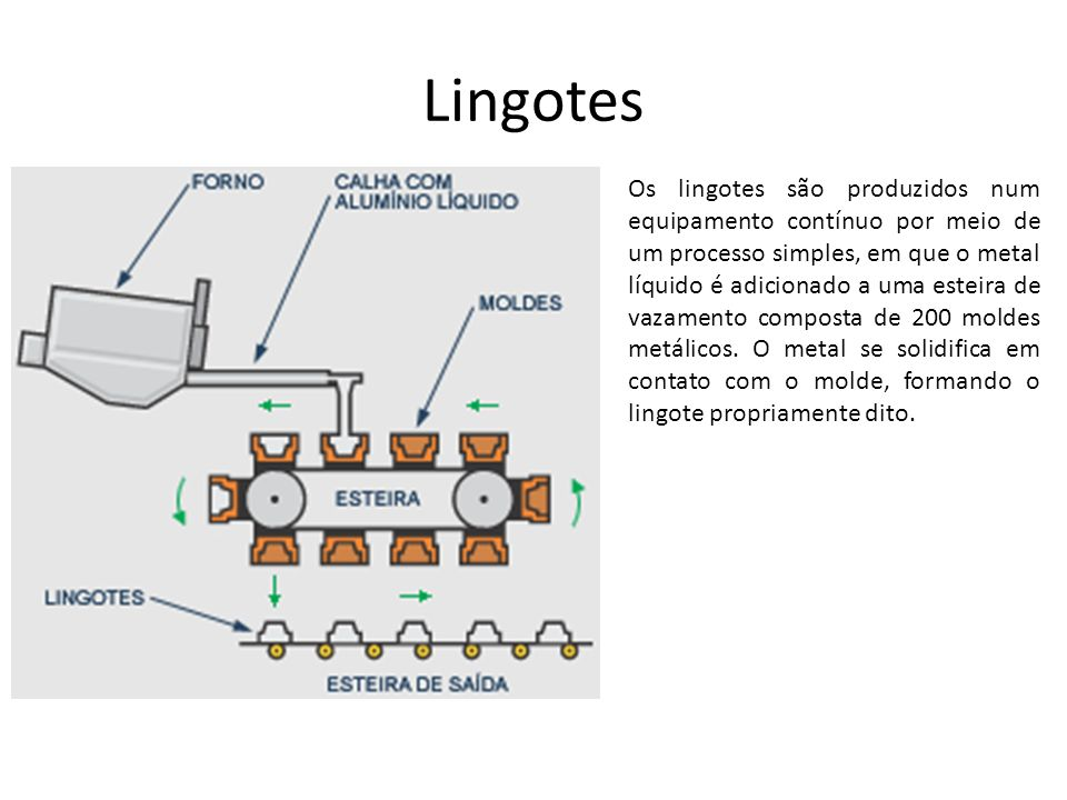 Lingotes