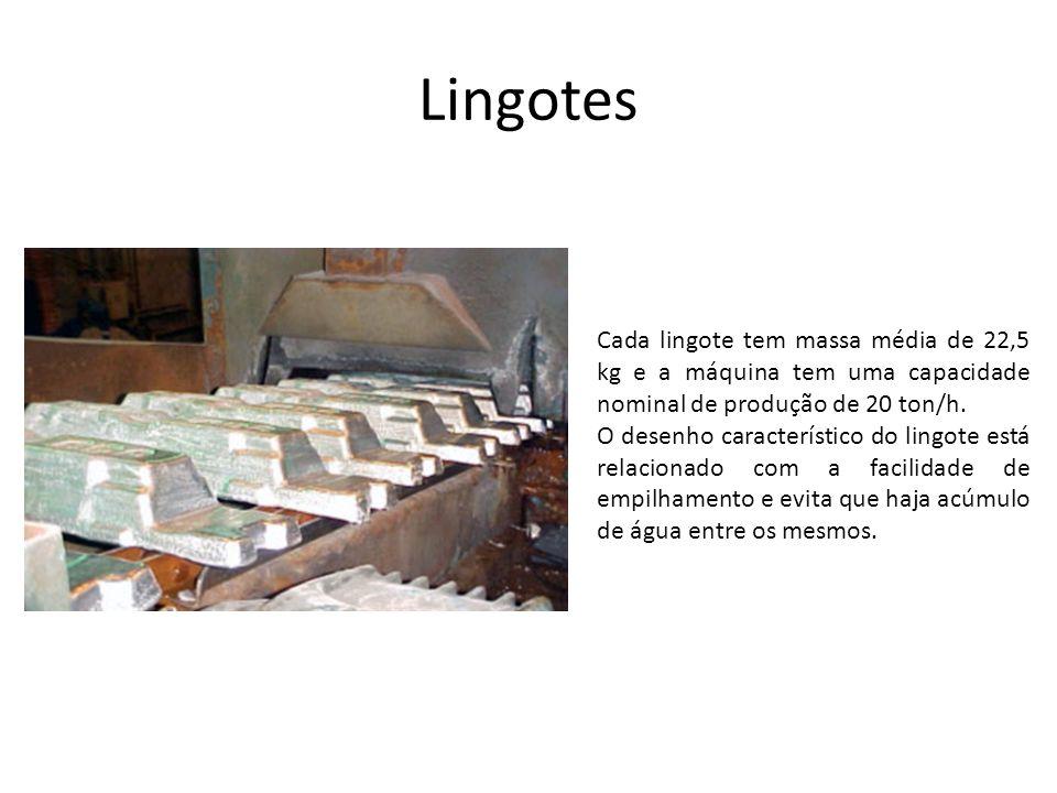 LingotesCada lingote tem massa média de 22,5 kg e a máquina tem uma capacidade nominal de produção de 20 ton/h.