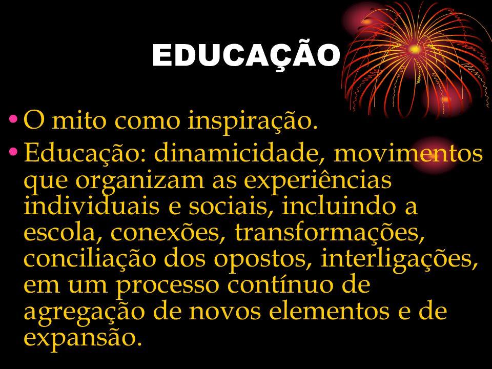 EDUCAÇÃO O mito como inspiração.