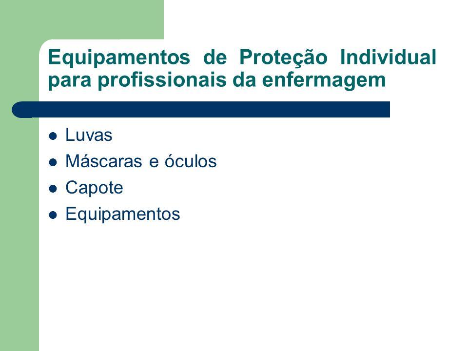 Equipamentos de Proteção Individual para profissionais da enfermagem