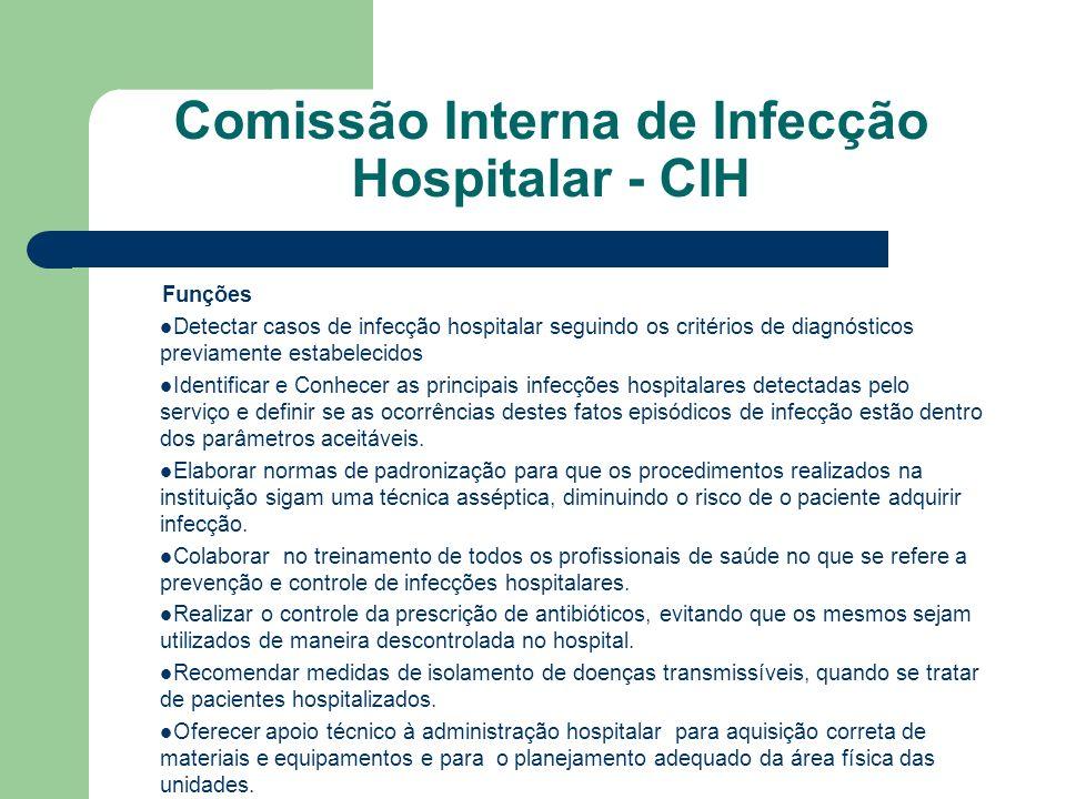 Comissão Interna de Infecção Hospitalar - CIH