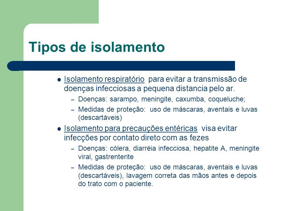 Tipos de isolamento Isolamento respiratório para evitar a transmissão de doenças infecciosas a pequena distancia pelo ar.