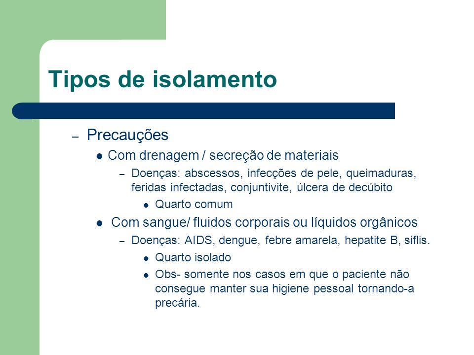 Tipos de isolamento Precauções Com drenagem / secreção de materiais
