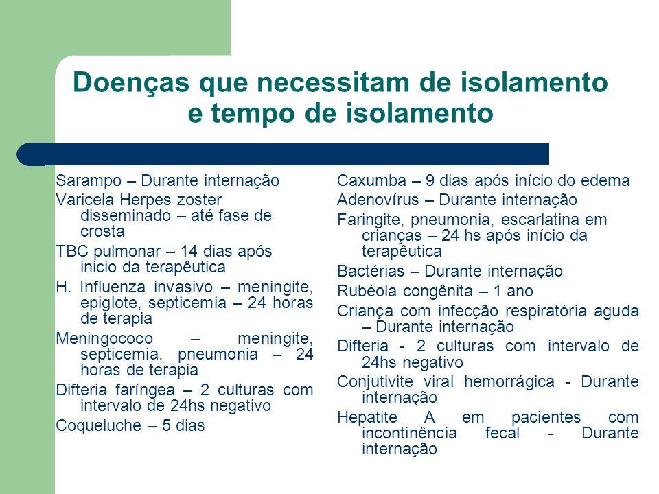 Doenças que necessitam de isolamento e tempo de isolamento