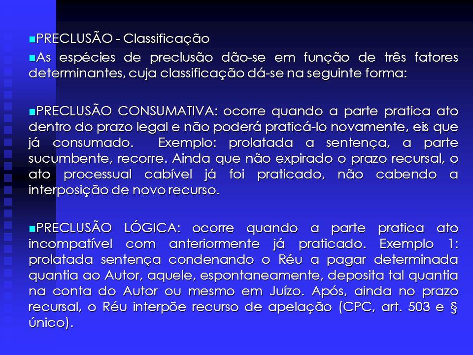 PRECLUSÃO - Classificação