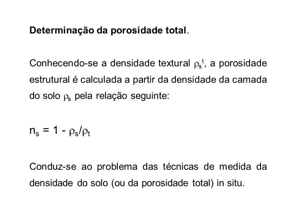 ns = 1 - s/t Determinação da porosidade total.