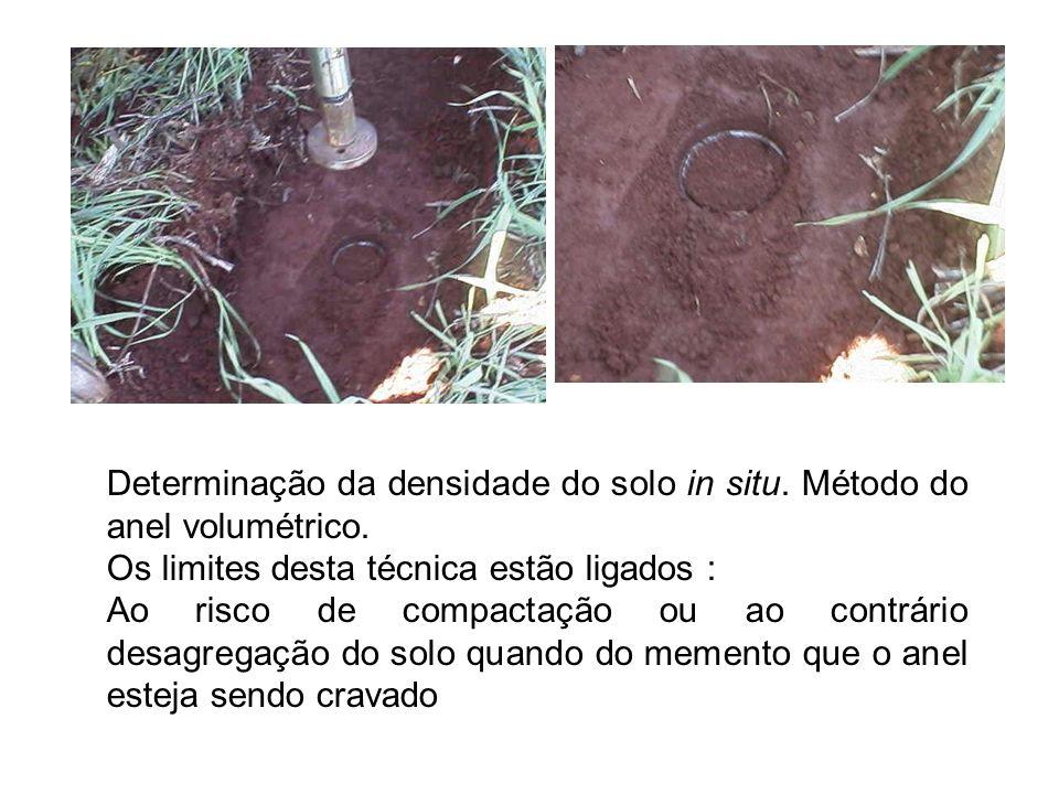 Determinação da densidade do solo in situ. Método do anel volumétrico.