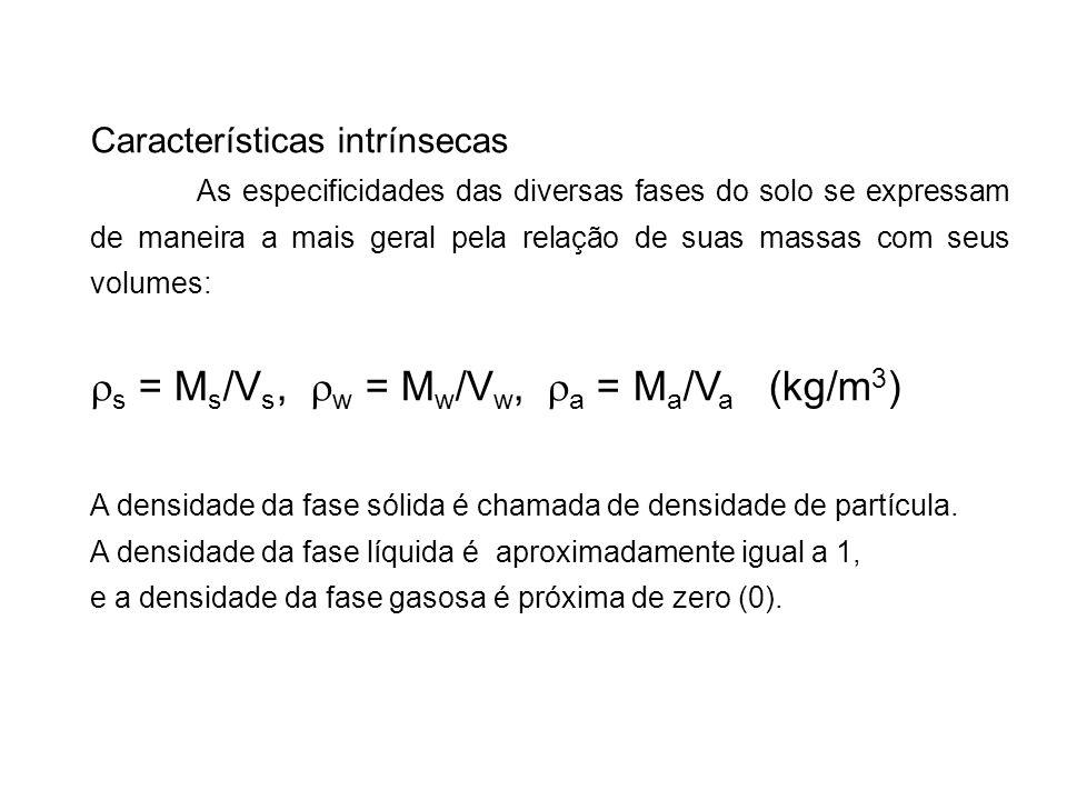 s = Ms/Vs, w = Mw/Vw, a = Ma/Va (kg/m3)