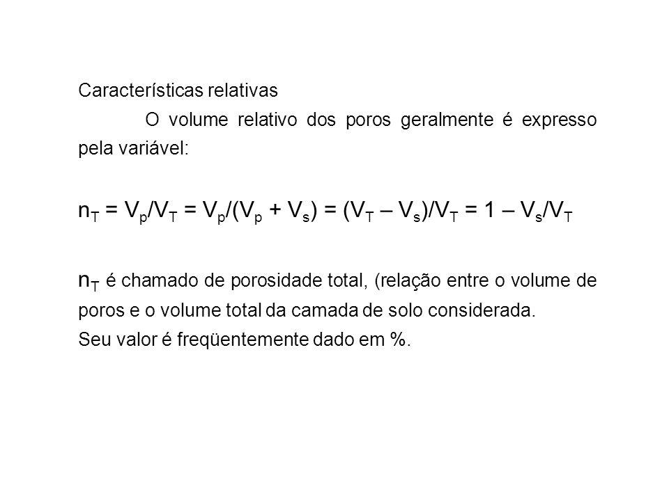 nT = Vp/VT = Vp/(Vp + Vs) = (VT – Vs)/VT = 1 – Vs/VT