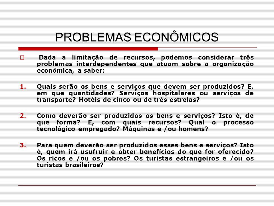 PROBLEMAS ECONÔMICOS