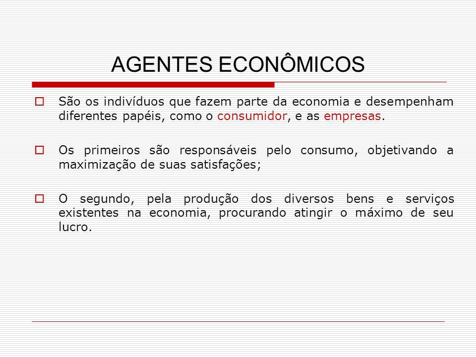 AGENTES ECONÔMICOS São os indivíduos que fazem parte da economia e desempenham diferentes papéis, como o consumidor, e as empresas.