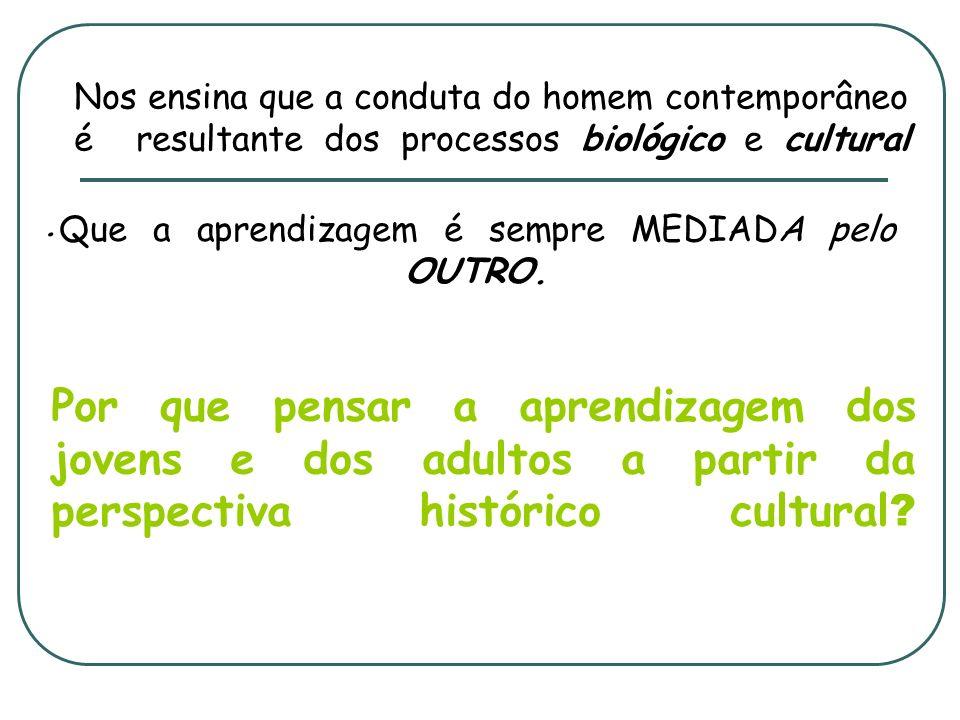 .Nos ensina que a conduta do homem contemporâneo é resultante dos processos biológico e cultural. Que a aprendizagem é sempre MEDIADA pelo OUTRO.