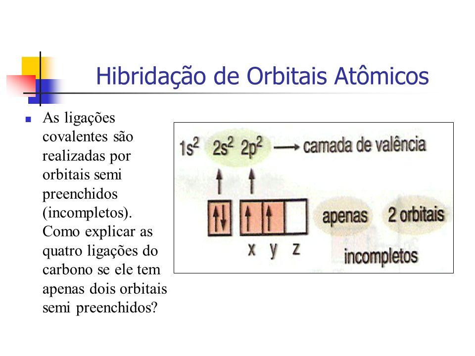 Hibridação de Orbitais Atômicos