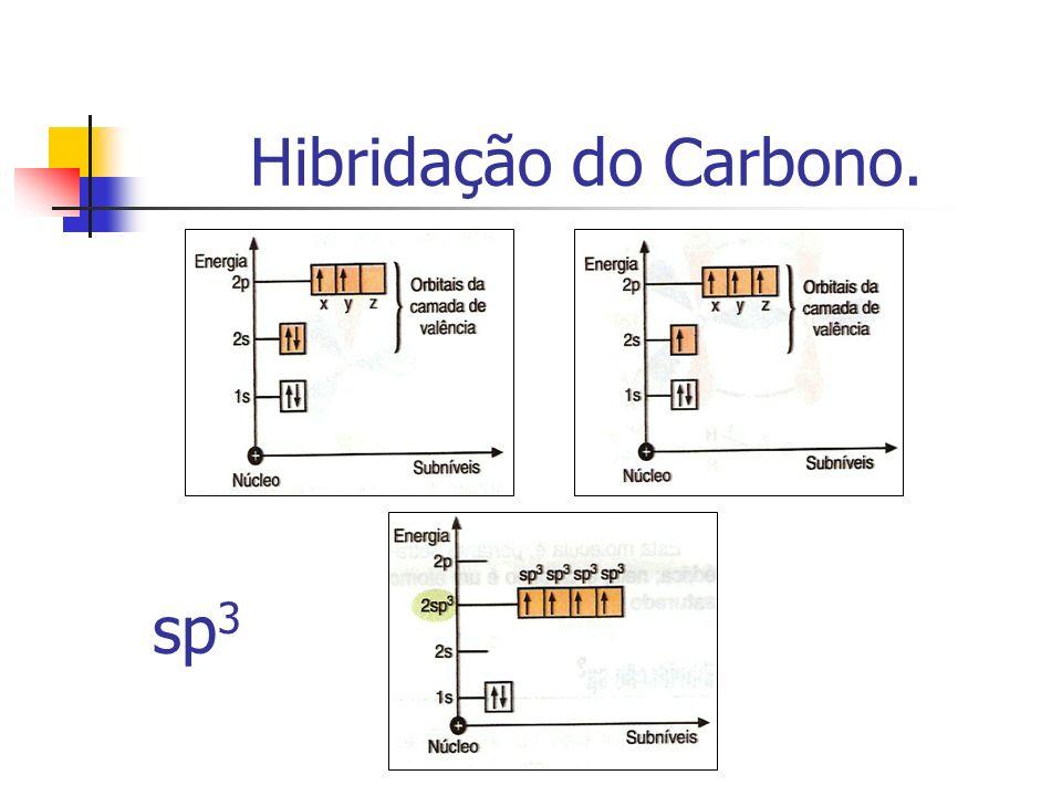 Hibridação do Carbono. sp3