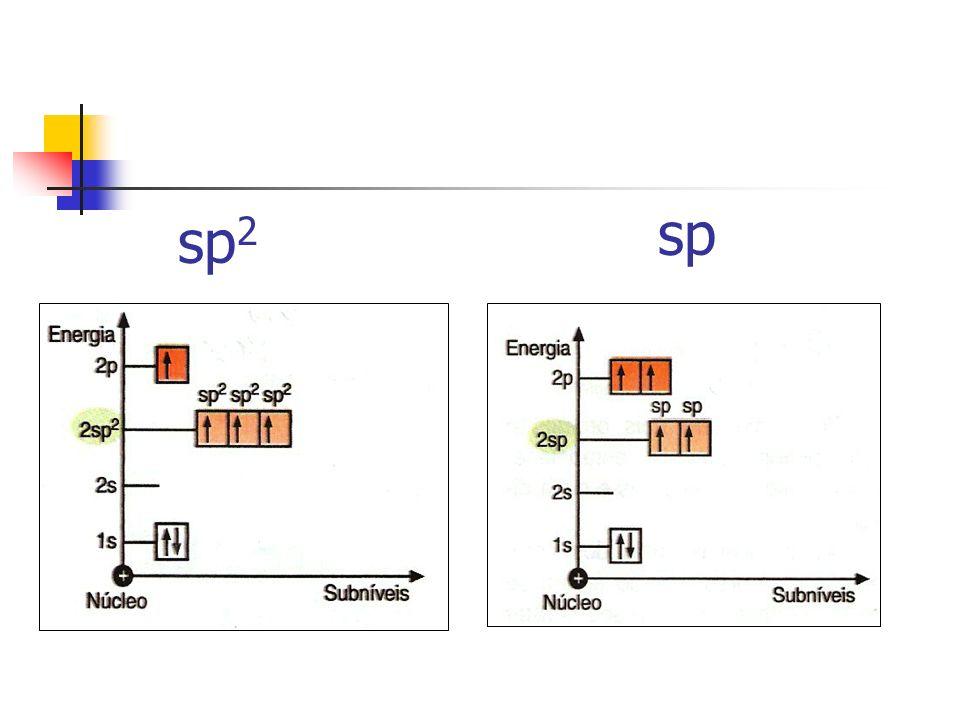 sp sp2