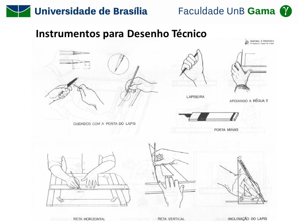 Instrumentos para Desenho Técnico