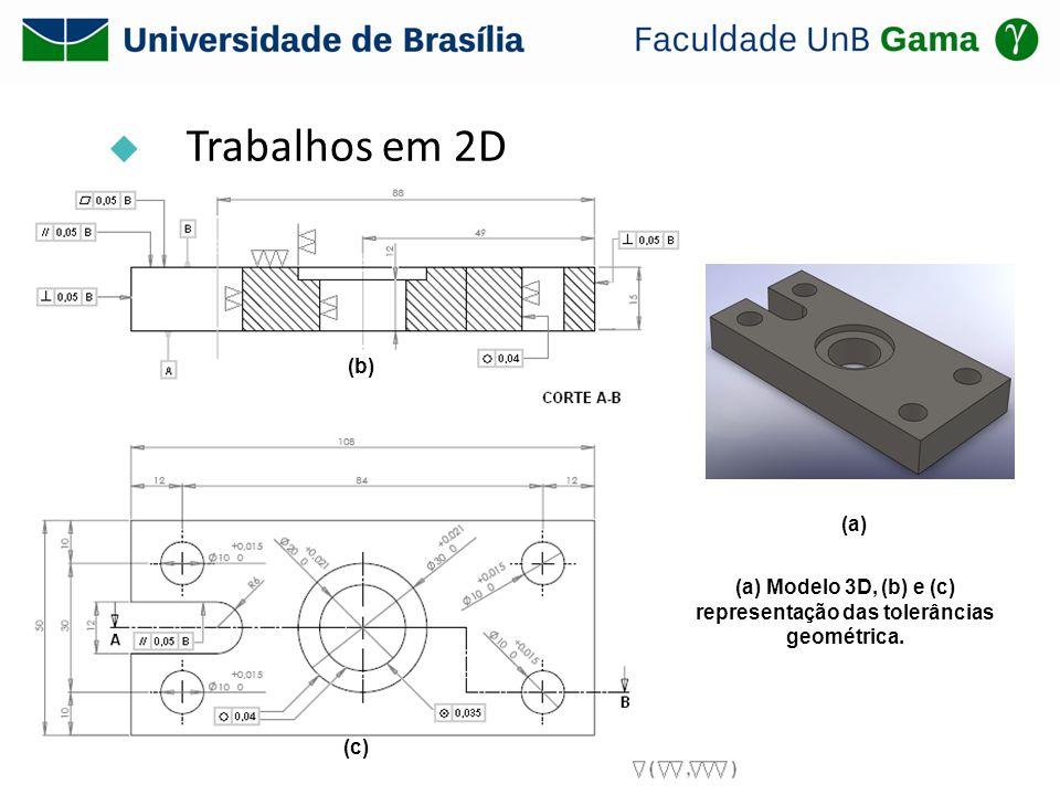 (a) Modelo 3D, (b) e (c) representação das tolerâncias geométrica.
