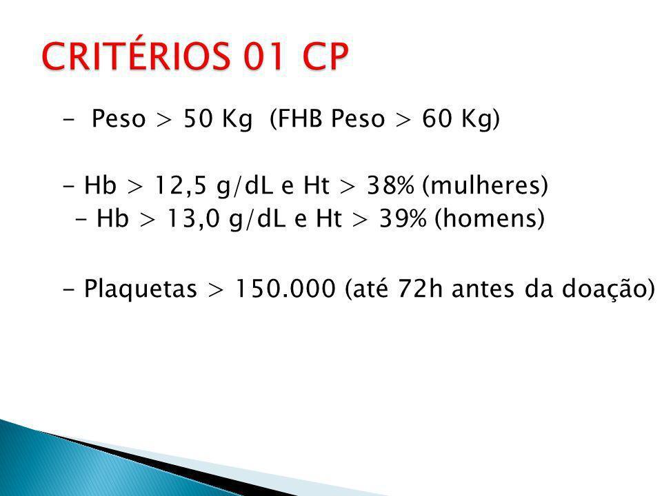 - Peso > 50 Kg (FHB Peso > 60 Kg)