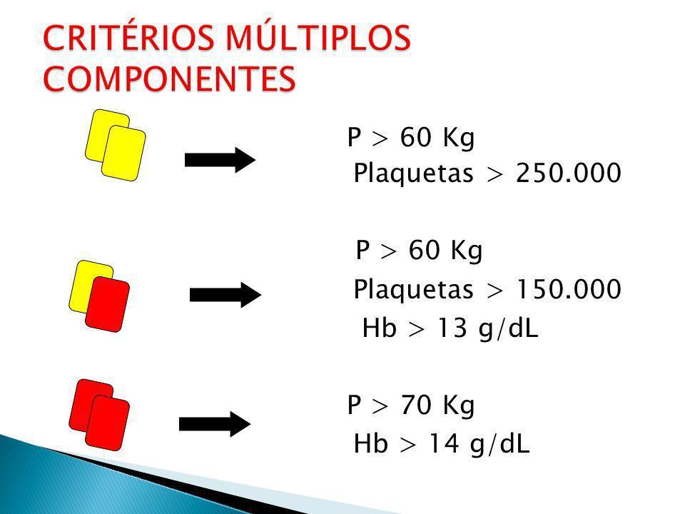 P > 60 Kg Plaquetas > 250.000 Plaquetas > 150.000 Hb > 13 g/dL P > 70 Kg Hb > 14 g/dL