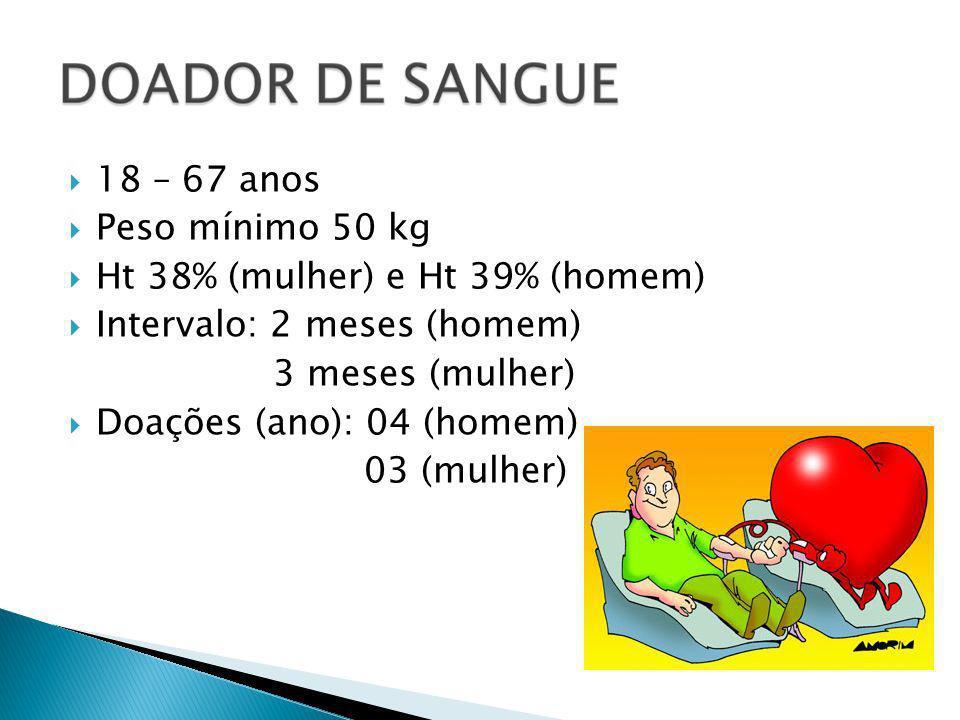 18 – 67 anos Peso mínimo 50 kg. Ht 38% (mulher) e Ht 39% (homem) Intervalo: 2 meses (homem) 3 meses (mulher)
