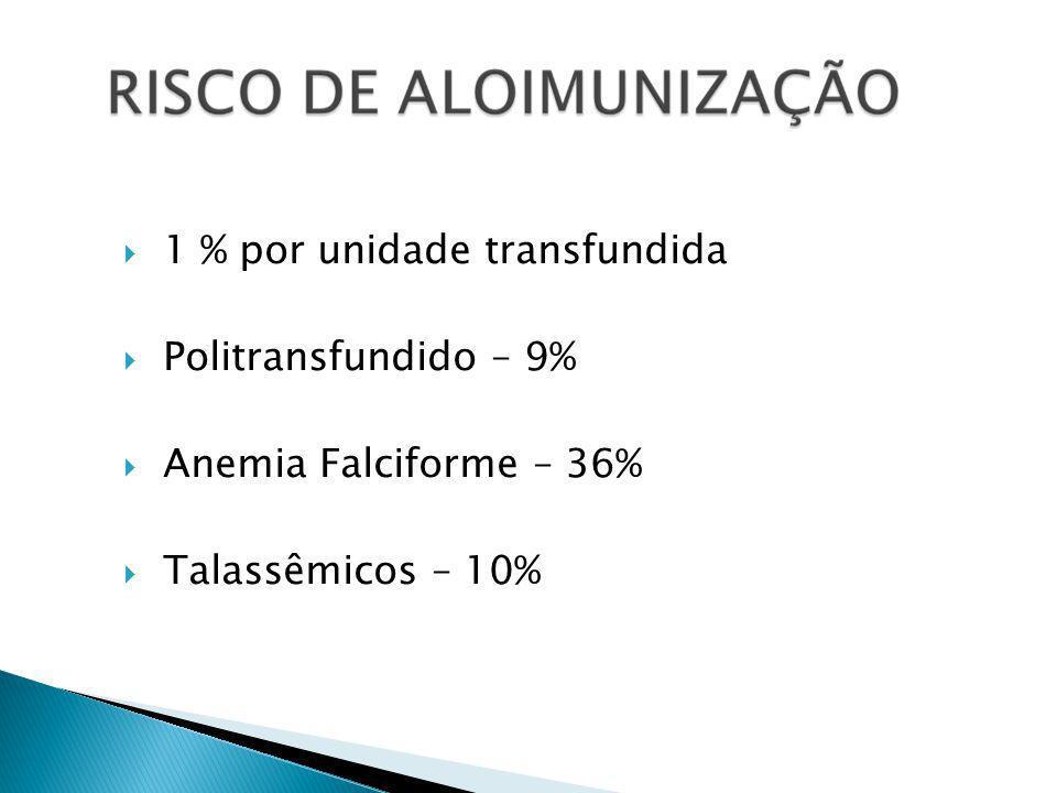 1 % por unidade transfundida