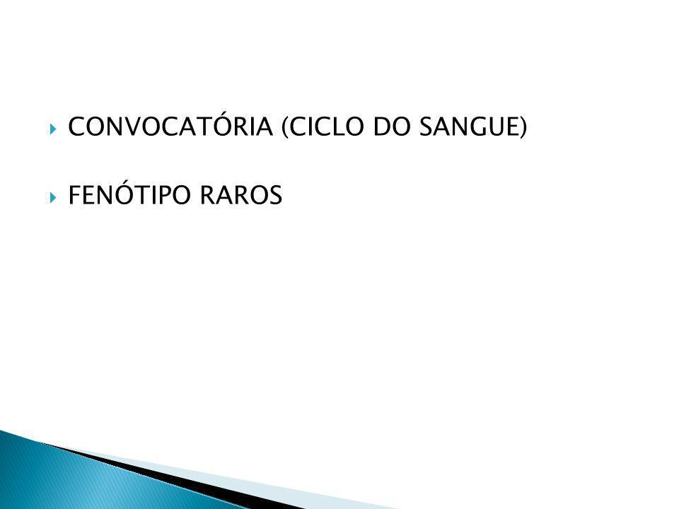 CONVOCATÓRIA (CICLO DO SANGUE)