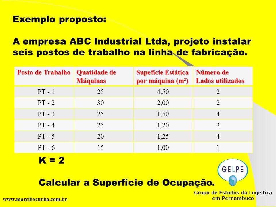 A empresa ABC Industrial Ltda, projeto instalar