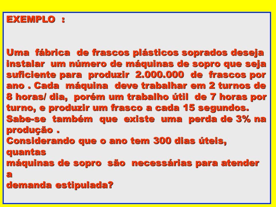 EXEMPLO : Uma fábrica de frascos plásticos soprados deseja. instalar um número de máquinas de sopro que seja.