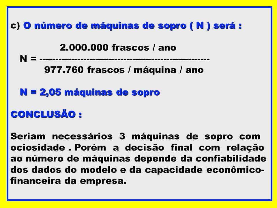 c) O número de máquinas de sopro ( N ) será :