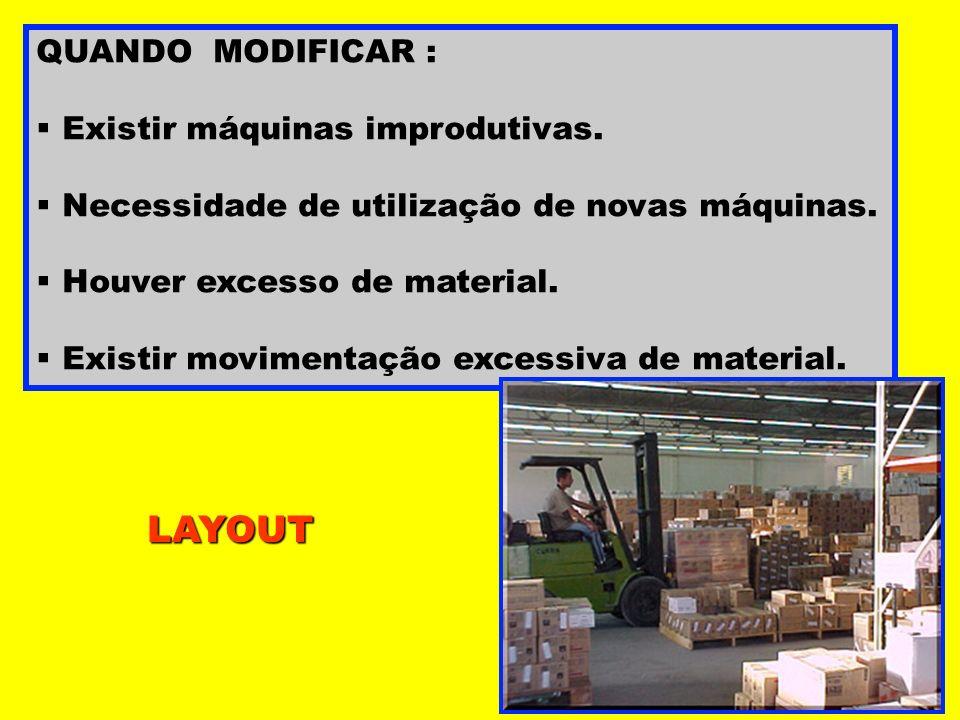 LAYOUT QUANDO MODIFICAR : Existir máquinas improdutivas.