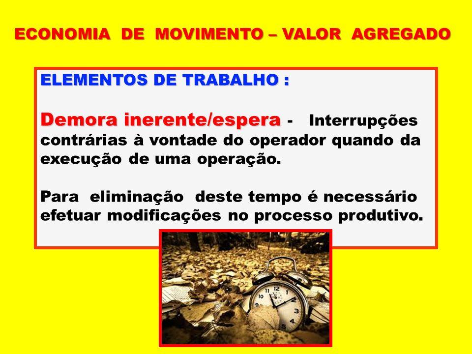 ECONOMIA DE MOVIMENTO – VALOR AGREGADO