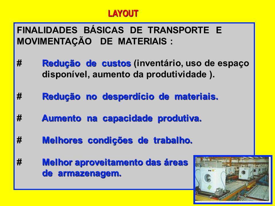 FINALIDADES BÁSICAS DE TRANSPORTE E MOVIMENTAÇÃO DE MATERIAIS :