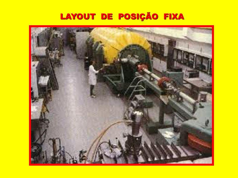 LAYOUT DE POSIÇÃO FIXA