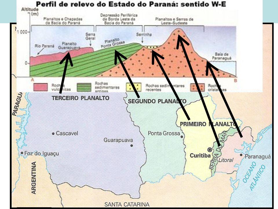 Relevo Paranaense