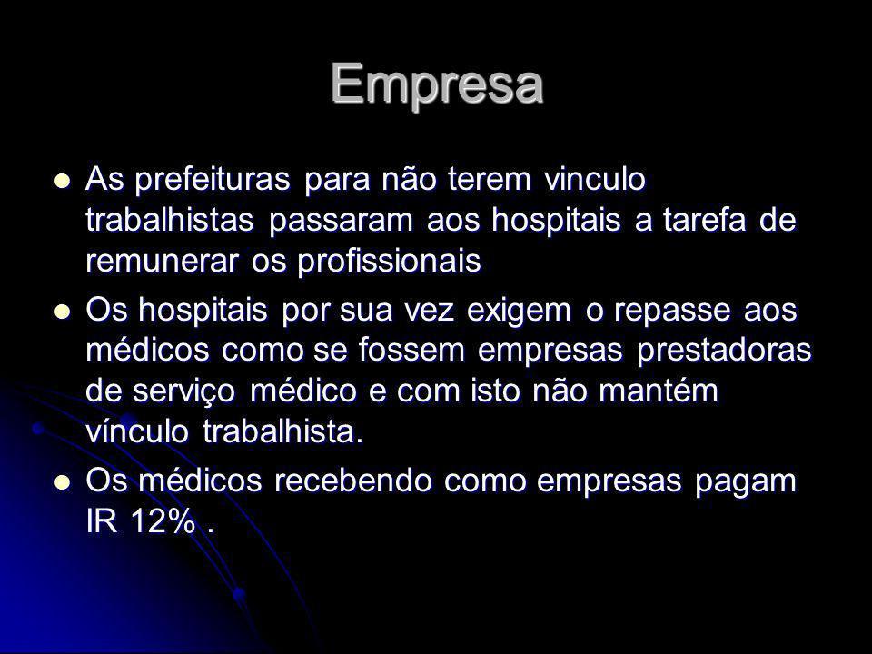 EmpresaAs prefeituras para não terem vinculo trabalhistas passaram aos hospitais a tarefa de remunerar os profissionais.